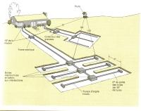 fosses septiques et champs d 39 puration coallier sasseville associ s expert conseils. Black Bedroom Furniture Sets. Home Design Ideas